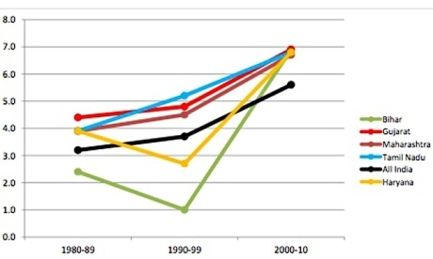 IIAverage-annual-growth-r-001 (1)