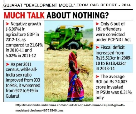 Modi - much talk about nothing