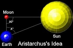 Aristarchus idea